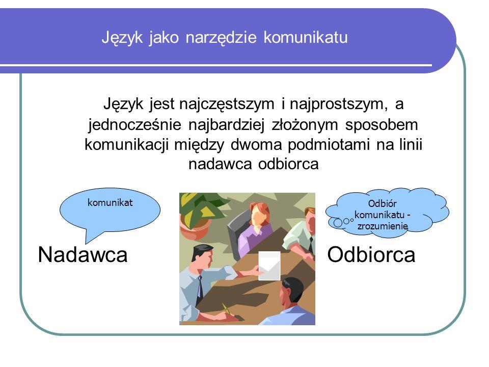 Język jest najczęstszym i najprostszym, a jednocześnie najbardziej złożonym sposobem komunikacji między dwoma podmiotami na linii nadawca odbiorca Nadawca Odbiorca komunikat Odbiór komunikatu - zrozumienie