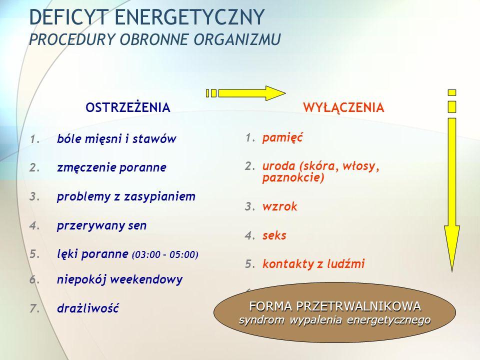 DEFICYT ENERGETYCZNY PROCEDURY OBRONNE ORGANIZMU OSTRZEŻENIA 1.bóle mięsni i stawów 2.zmęczenie poranne 3.problemy z zasypianiem 4.przerywany sen 5.lę