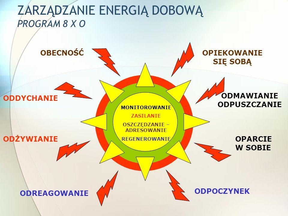 ZARZĄDZANIE ENERGIĄ DOBOWĄ PROGRAM 8 X O ODDYCHANIE ODŻYWIANIE OPIEKOWANIE SIĘ SOBĄ ODMAWIANIE ODPUSZCZANIE ODPOCZYNEK ODREAGOWANIE OPARCIE W SOBIE OB