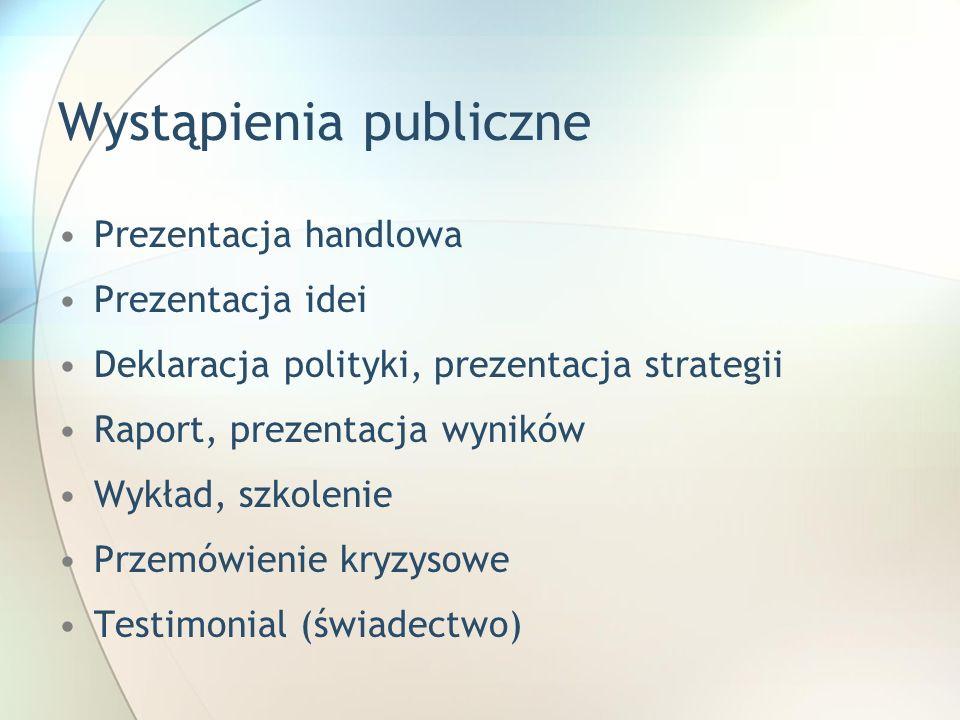 Wystąpienia publiczne Prezentacja handlowa Prezentacja idei Deklaracja polityki, prezentacja strategii Raport, prezentacja wyników Wykład, szkolenie P