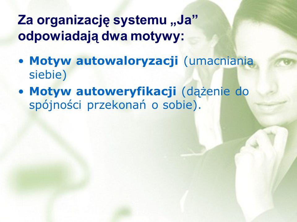 Za organizację systemu Ja odpowiadają dwa motywy: Motyw autowaloryzacji (umacniania siebie) Motyw autoweryfikacji (dążenie do spójności przekonań o so