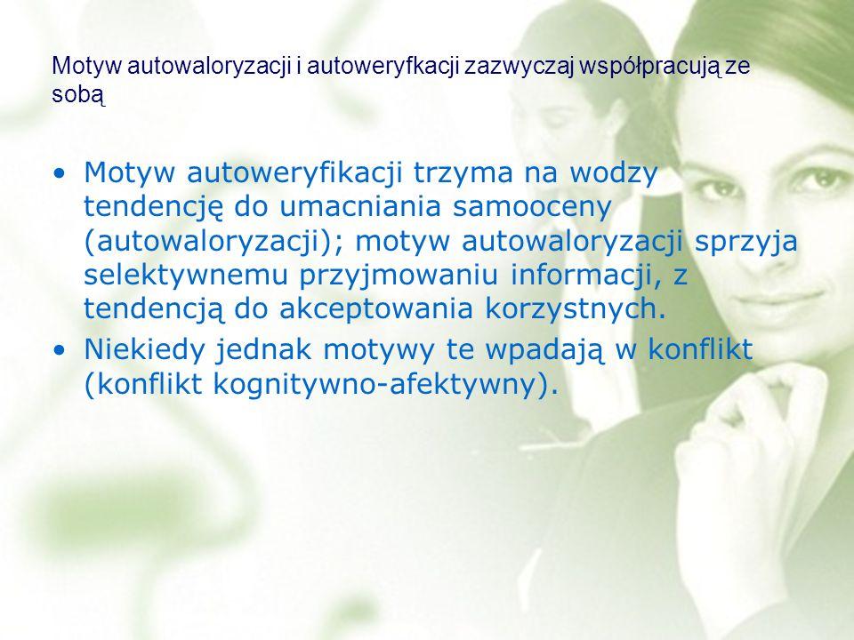 Motyw autowaloryzacji i autoweryfkacji zazwyczaj współpracują ze sobą Motyw autoweryfikacji trzyma na wodzy tendencję do umacniania samooceny (autowal