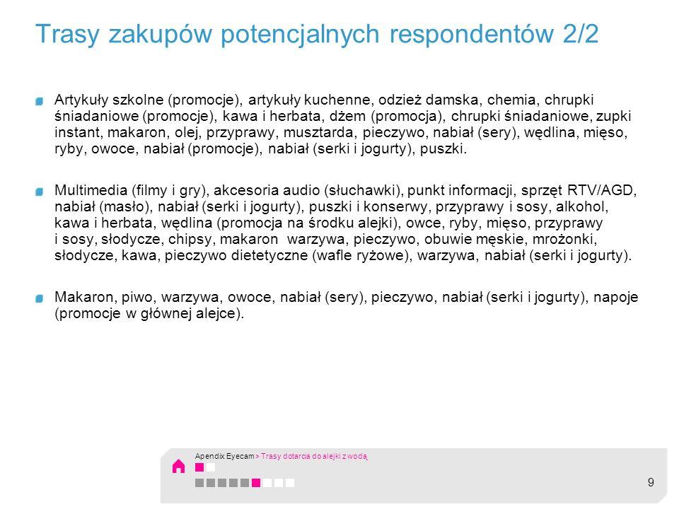 Trasy zakupów potencjalnych respondentów 2/2 Artykuły szkolne (promocje), artykuły kuchenne, odzież damska, chemia, chrupki śniadaniowe (promocje), ka