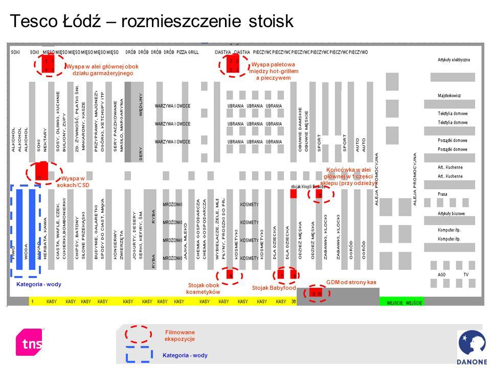 Tesco Łódź – rozmieszczenie stoisk Kategoria - wody Filmowane ekspozycje Kategoria - wody Stojak Babyfood Stojak obok kosmetyków GDM od strony kas Koń