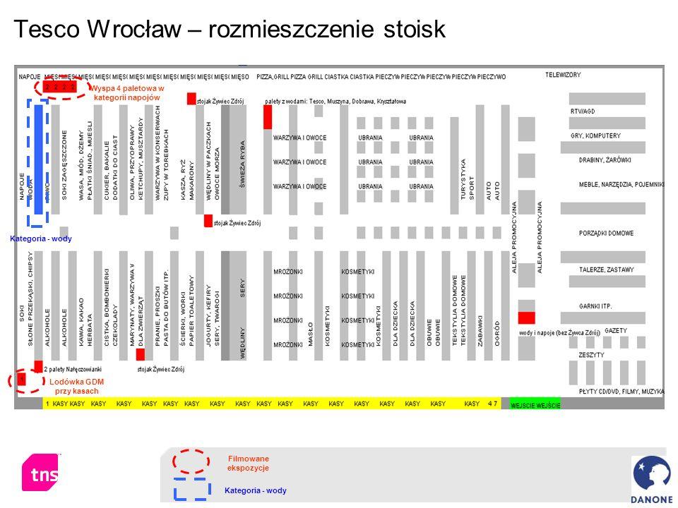 Tesco Wrocław – rozmieszczenie stoisk Kategoria - wody Lodówka GDM przy kasach Wyspa 4 paletowa w kategorii napojów Filmowane ekspozycje Kategoria - w