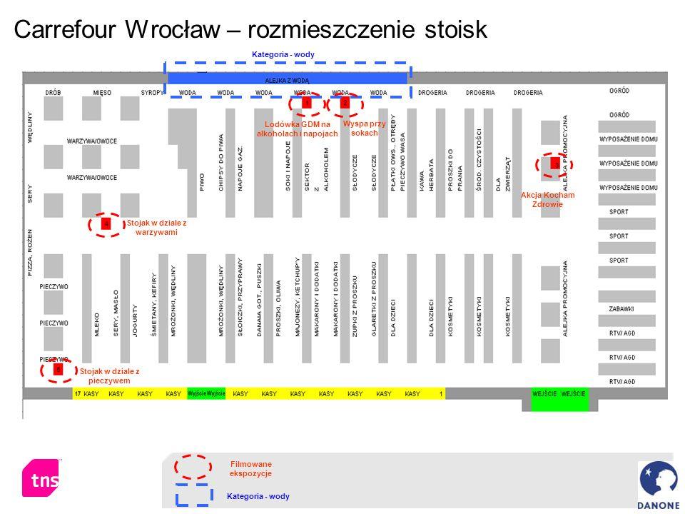 Carrefour Wrocław – rozmieszczenie stoisk Kategoria - wody Stojak w dziale z warzywami Stojak w dziale z pieczywem Lodówka GDM na alkoholach i napojac