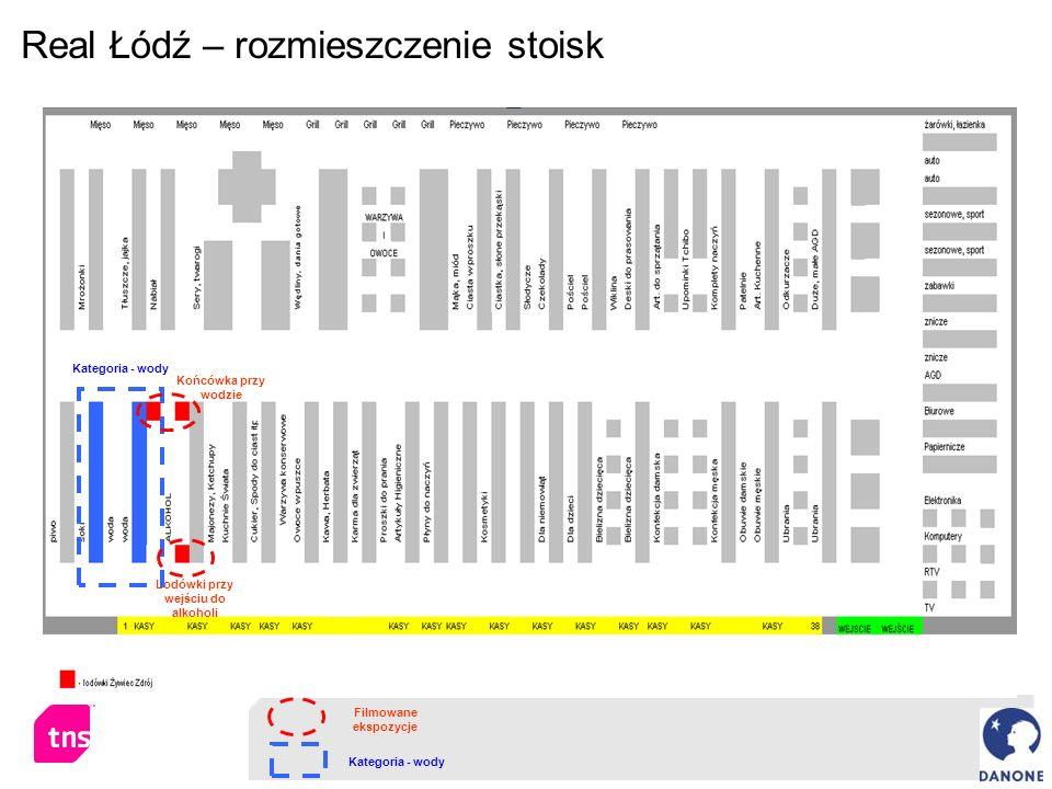 Real Łódź – rozmieszczenie stoisk Kategoria - wody Lodówki przy wejściu do alkoholi Końcówka przy wodzie Filmowane ekspozycje Kategoria - wody
