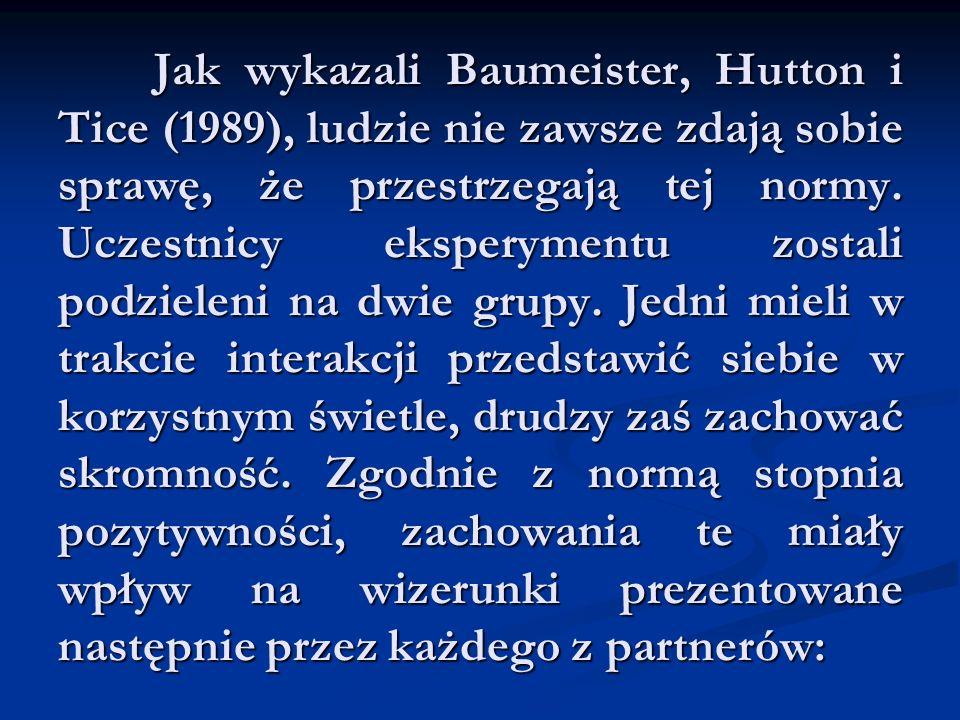 Jak wykazali Baumeister, Hutton i Tice (1989), ludzie nie zawsze zdają sobie sprawę, że przestrzegają tej normy. Uczestnicy eksperymentu zostali podzi