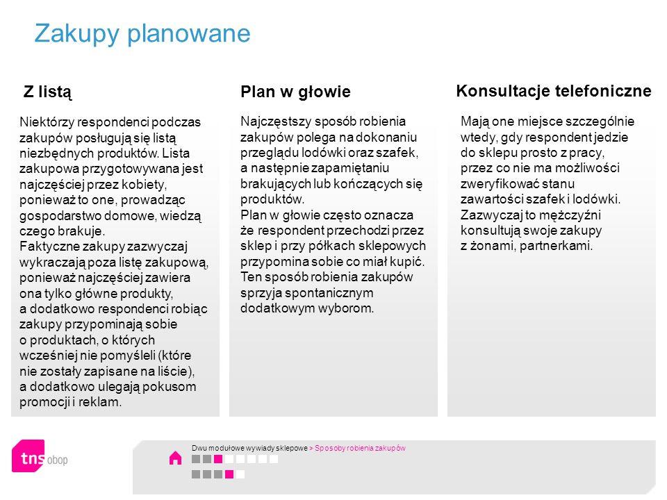 Zakupy planowane Z listąPlan w głowie Konsultacje telefoniczne Najczęstszy sposób robienia zakupów polega na dokonaniu przeglądu lodówki oraz szafek,