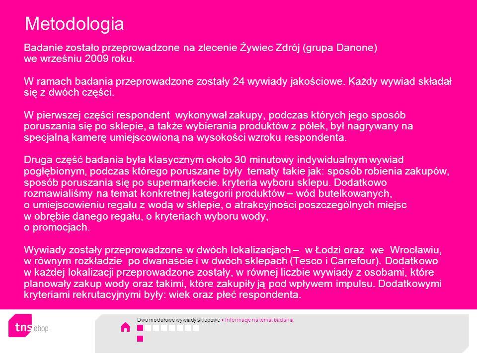 Metodologia Badanie zostało przeprowadzone na zlecenie Żywiec Zdrój (grupa Danone) we wrześniu 2009 roku. W ramach badania przeprowadzone zostały 24 w
