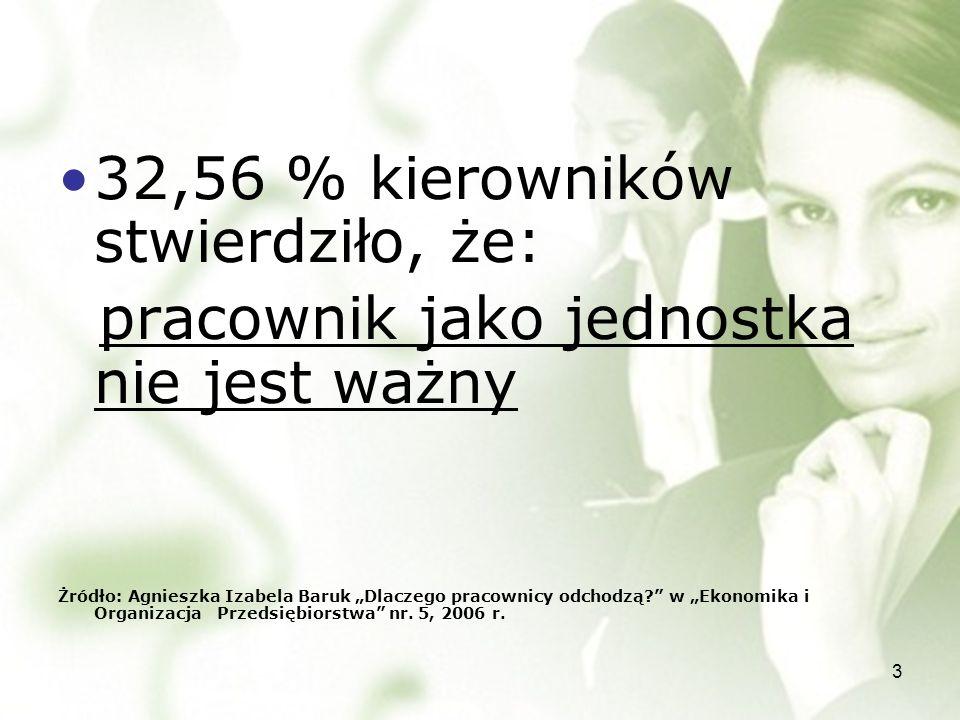 3 32,56 % kierowników stwierdziło, że: pracownik jako jednostka nie jest ważny Żródło: Agnieszka Izabela Baruk Dlaczego pracownicy odchodzą? w Ekonomi