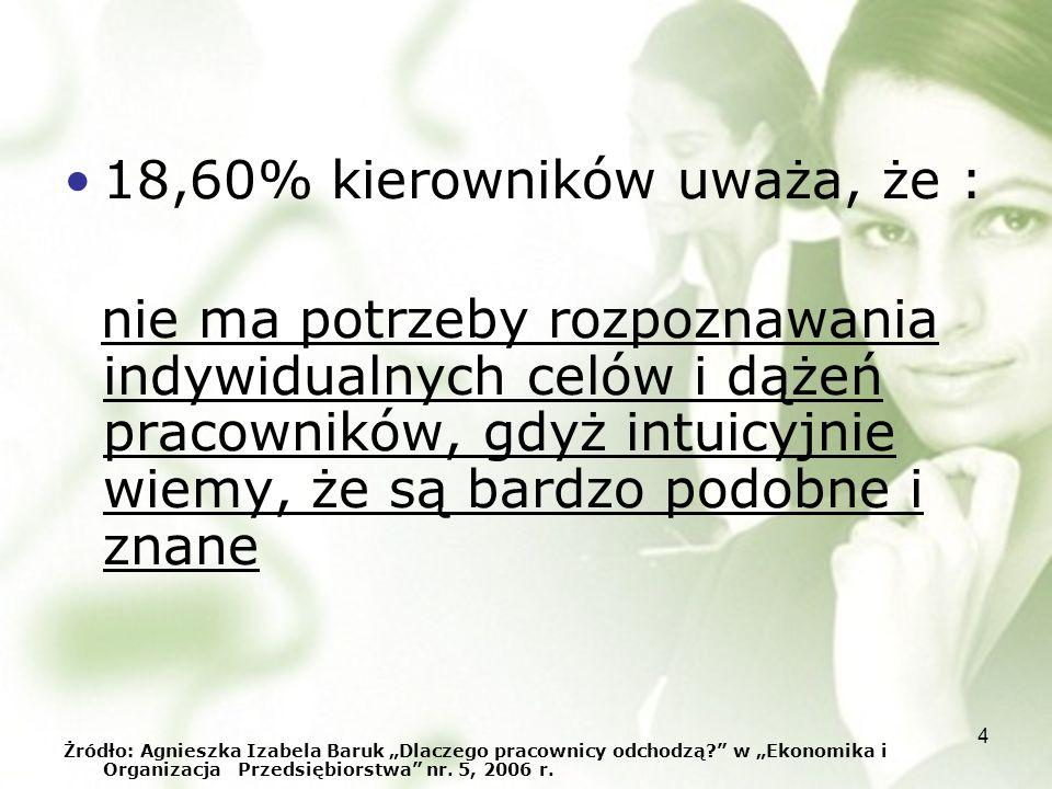 4 18,60% kierowników uważa, że : nie ma potrzeby rozpoznawania indywidualnych celów i dążeń pracowników, gdyż intuicyjnie wiemy, że są bardzo podobne i znane Żródło: Agnieszka Izabela Baruk Dlaczego pracownicy odchodzą.