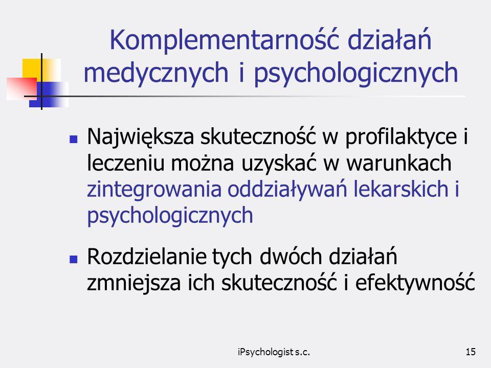 iPsychologist s.c.15 Komplementarność działań medycznych i psychologicznych Największa skuteczność w profilaktyce i leczeniu można uzyskać w warunkach zintegrowania oddziaływań lekarskich i psychologicznych Rozdzielanie tych dwóch działań zmniejsza ich skuteczność i efektywność