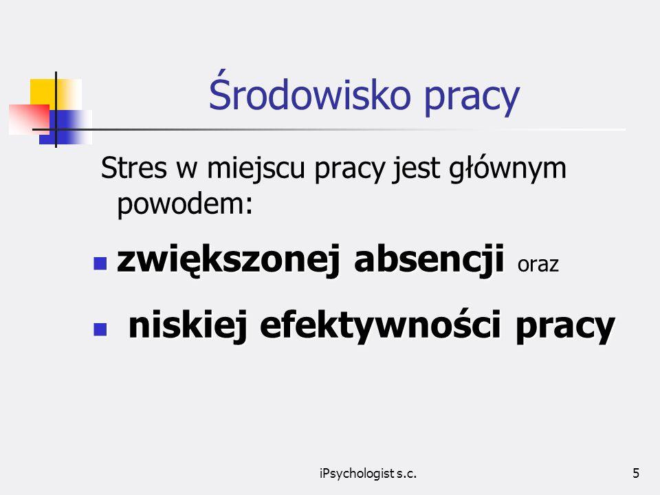 iPsychologist s.c.5 Środowisko pracy Stres w miejscu pracy jest głównym powodem: zwiększonej absencji zwiększonej absencji oraz niskiej efektywności pracy niskiej efektywności pracy