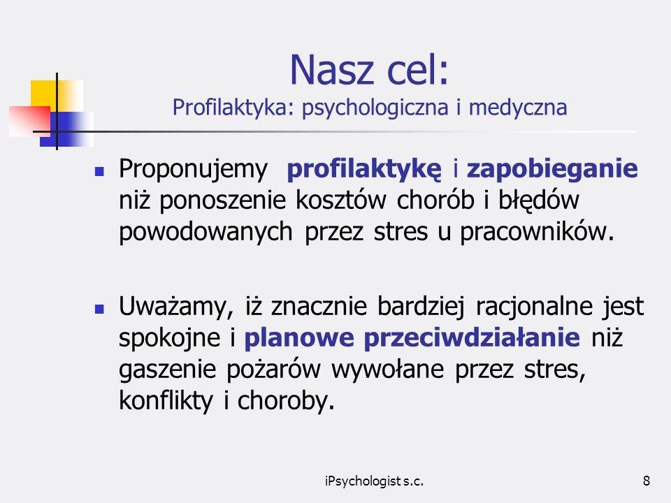 iPsychologist s.c.8 Nasz cel: Profilaktyka: psychologiczna i medyczna Proponujemy profilaktykę i zapobieganie niż ponoszenie kosztów chorób i błędów powodowanych przez stres u pracowników.