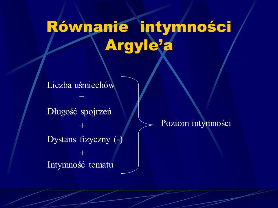 Równanie intymności Argylea Liczba uśmiechów Długość spojrzeń Dystans fizyczny (-) Intymność tematu Poziom intymności + + +