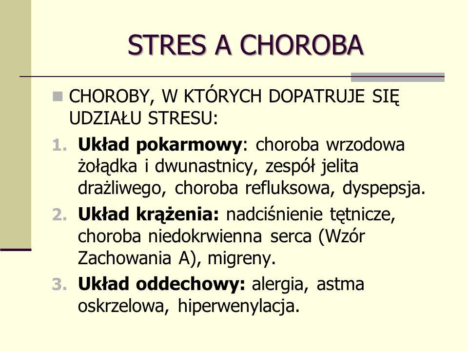 STRES A CHOROBA CHOROBY, W KTÓRYCH DOPATRUJE SIĘ UDZIAŁU STRESU: 1.