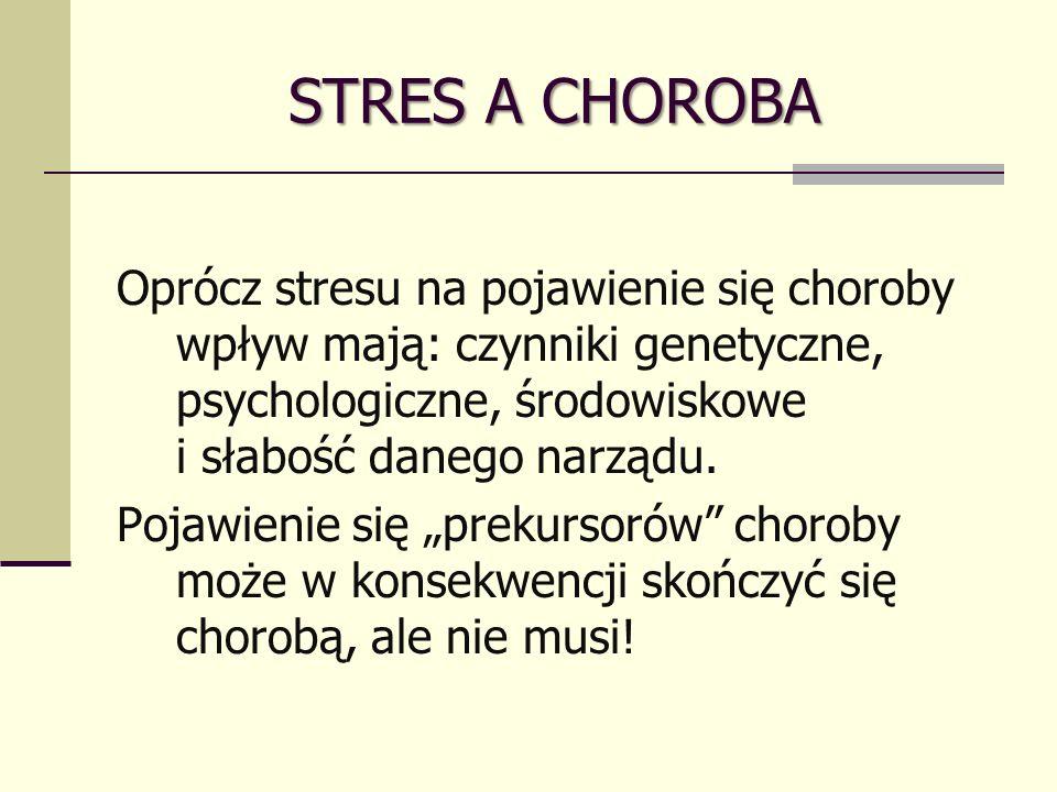 STRES A CHOROBA Oprócz stresu na pojawienie się choroby wpływ mają: czynniki genetyczne, psychologiczne, środowiskowe i słabość danego narządu.