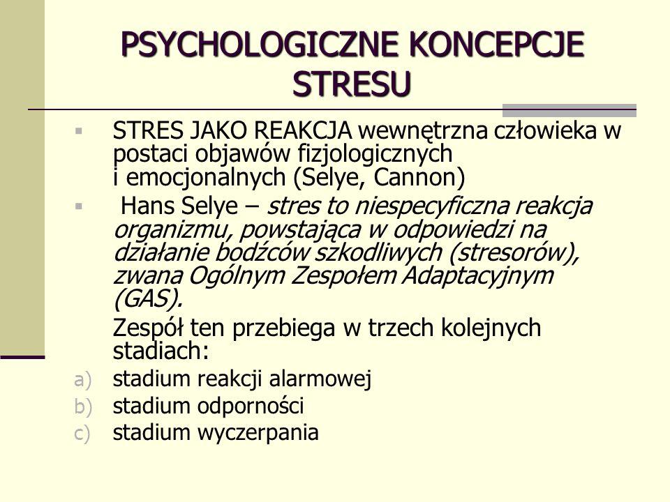 PSYCHOLOGICZNE KONCEPCJE STRESU STRES JAKO REAKCJA wewnętrzna człowieka w postaci objawów fizjologicznych i emocjonalnych (Selye, Cannon) Hans Selye – stres to niespecyficzna reakcja organizmu, powstająca w odpowiedzi na działanie bodźców szkodliwych (stresorów), zwana Ogólnym Zespołem Adaptacyjnym (GAS).