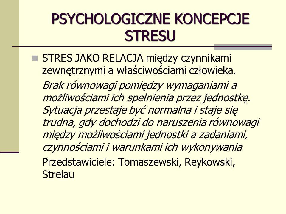 PSYCHOLOGICZNE KONCEPCJE STRESU STRES JAKO RELACJA między czynnikami zewnętrznymi a właściwościami człowieka.