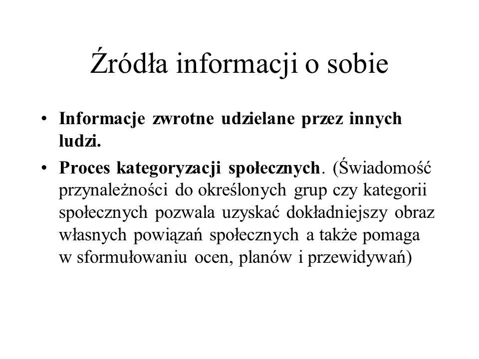 Źródła informacji o sobie Informacje zwrotne udzielane przez innych ludzi.