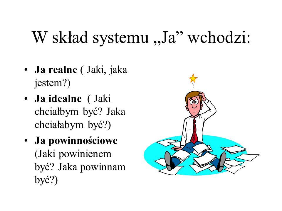 W skład systemu Ja wchodzi: Ja realne ( Jaki, jaka jestem?) Ja idealne ( Jaki chciałbym być.