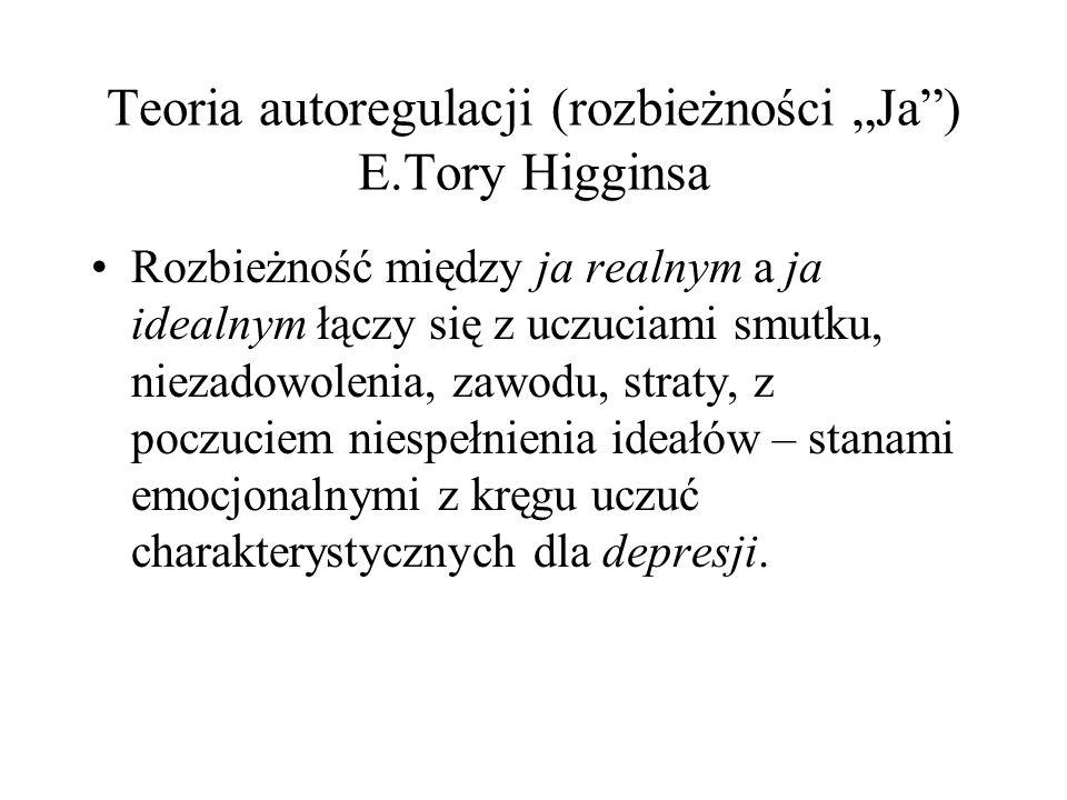 Teoria autoregulacji (rozbieżności Ja) E.Tory Higginsa Rozbieżność między ja realnym a ja idealnym łączy się z uczuciami smutku, niezadowolenia, zawodu, straty, z poczuciem niespełnienia ideałów – stanami emocjonalnymi z kręgu uczuć charakterystycznych dla depresji.