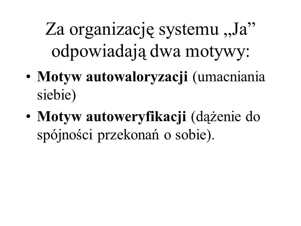 Za organizację systemu Ja odpowiadają dwa motywy: Motyw autowaloryzacji (umacniania siebie) Motyw autoweryfikacji (dążenie do spójności przekonań o sobie).