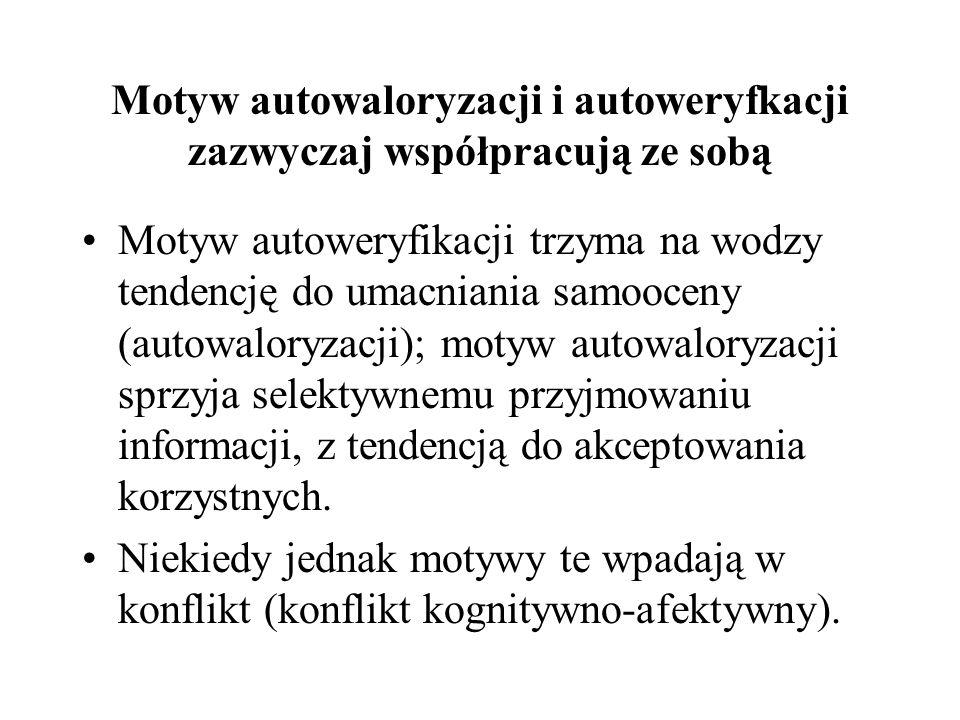 Motyw autowaloryzacji i autoweryfkacji zazwyczaj współpracują ze sobą Motyw autoweryfikacji trzyma na wodzy tendencję do umacniania samooceny (autowaloryzacji); motyw autowaloryzacji sprzyja selektywnemu przyjmowaniu informacji, z tendencją do akceptowania korzystnych.