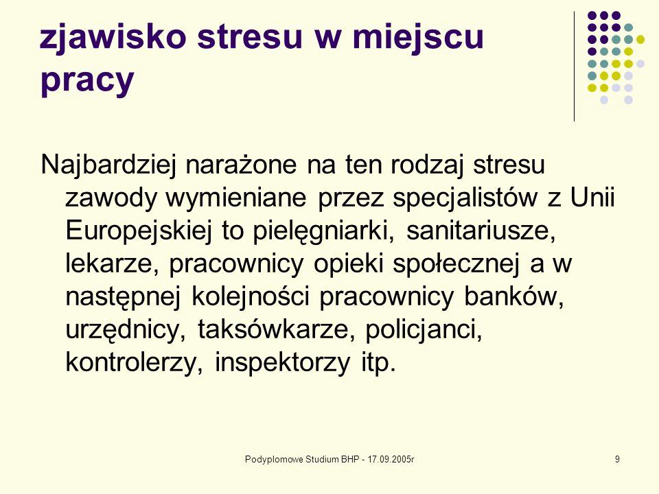 Podyplomowe Studium BHP - 17.09.2005r9 zjawisko stresu w miejscu pracy Najbardziej narażone na ten rodzaj stresu zawody wymieniane przez specjalistów z Unii Europejskiej to pielęgniarki, sanitariusze, lekarze, pracownicy opieki społecznej a w następnej kolejności pracownicy banków, urzędnicy, taksówkarze, policjanci, kontrolerzy, inspektorzy itp.