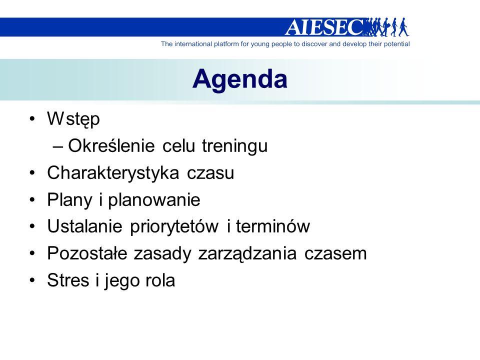 Agenda Wstęp –Określenie celu treningu Charakterystyka czasu Plany i planowanie Ustalanie priorytetów i terminów Pozostałe zasady zarządzania czasem S