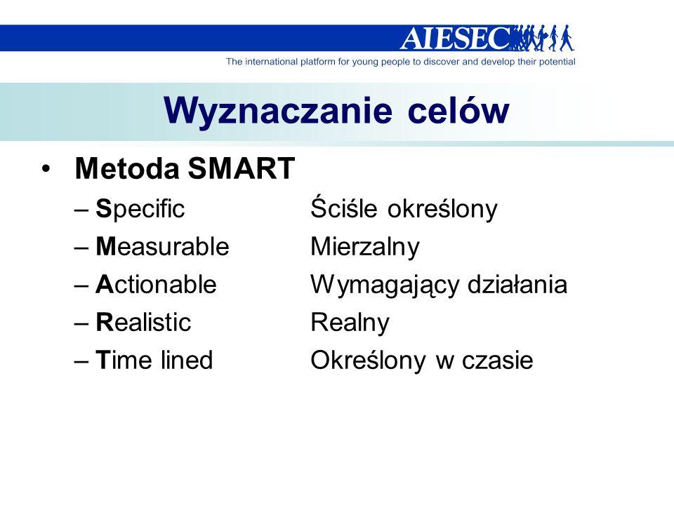 Wyznaczanie celów Metoda SMART –SpecificŚciśle określony –MeasurableMierzalny –ActionableWymagający działania –RealisticRealny –Time linedOkreślony w