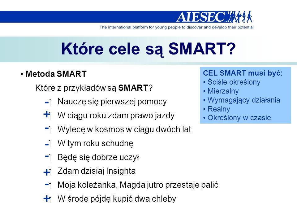 Które cele są SMART? Metoda SMART Które z przykładów są SMART? Nauczę się pierwszej pomocy W ciągu roku zdam prawo jazdy Wylecę w kosmos w ciągu dwóch