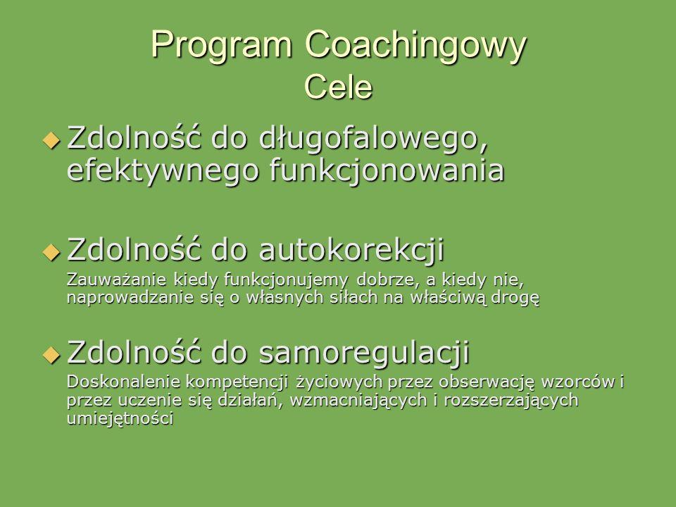 Program Coachingowy Cele Zdolność do długofalowego, efektywnego funkcjonowania Zdolność do długofalowego, efektywnego funkcjonowania Zdolność do autok