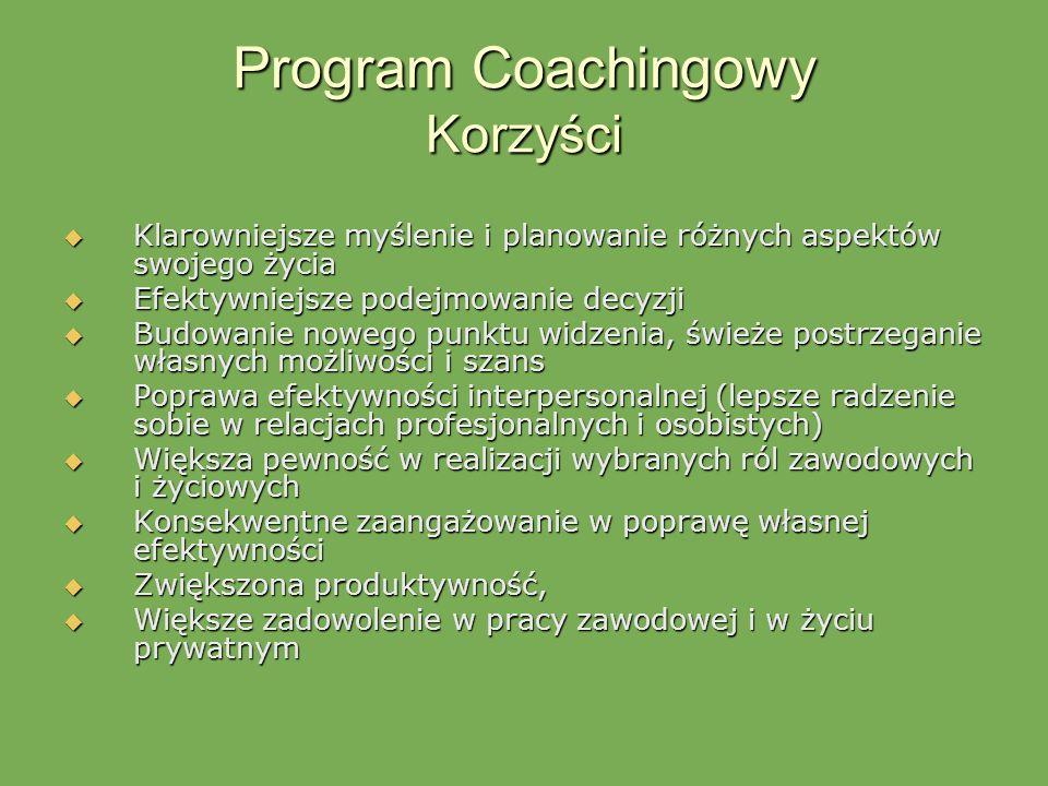 Program Coachingowy Korzyści Klarowniejsze myślenie i planowanie różnych aspektów swojego życia Klarowniejsze myślenie i planowanie różnych aspektów s