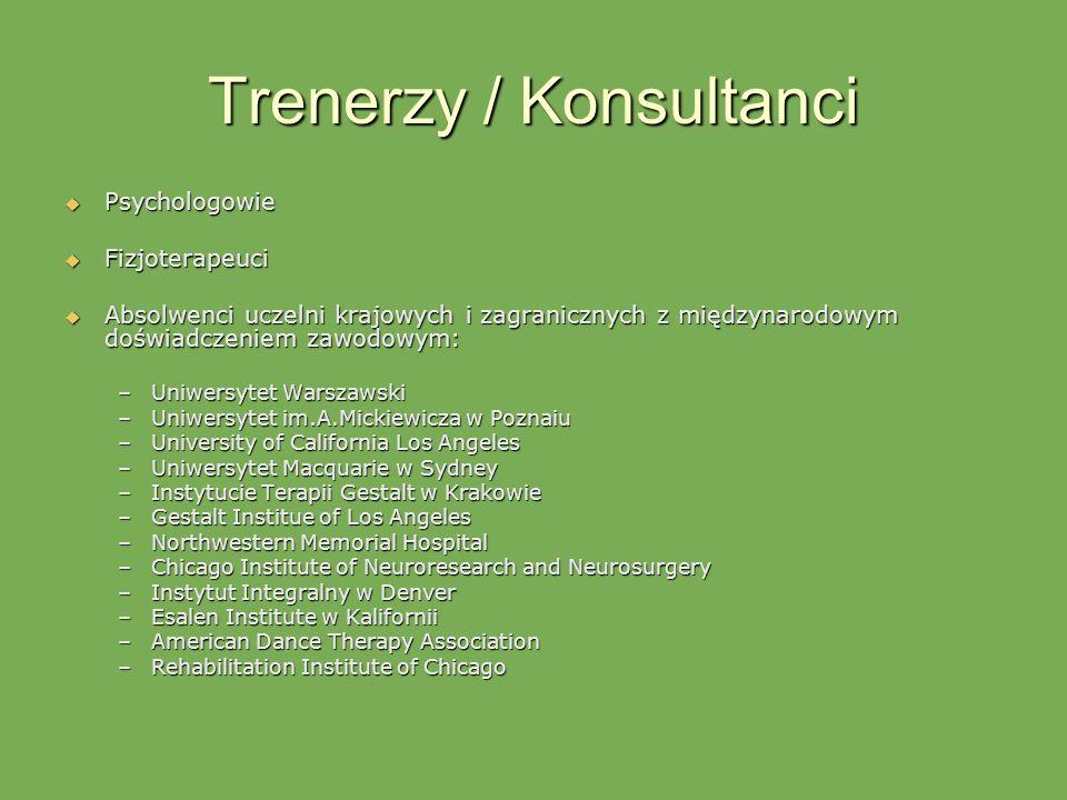Trenerzy / Konsultanci Psychologowie Psychologowie Fizjoterapeuci Fizjoterapeuci Absolwenci uczelni krajowych i zagranicznych z międzynarodowym doświa
