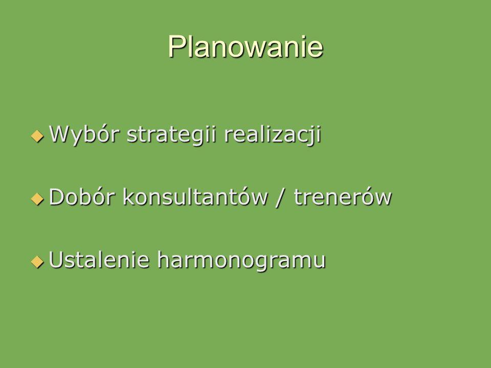 Planowanie Wybór strategii realizacji Wybór strategii realizacji Dobór konsultantów / trenerów Dobór konsultantów / trenerów Ustalenie harmonogramu Us