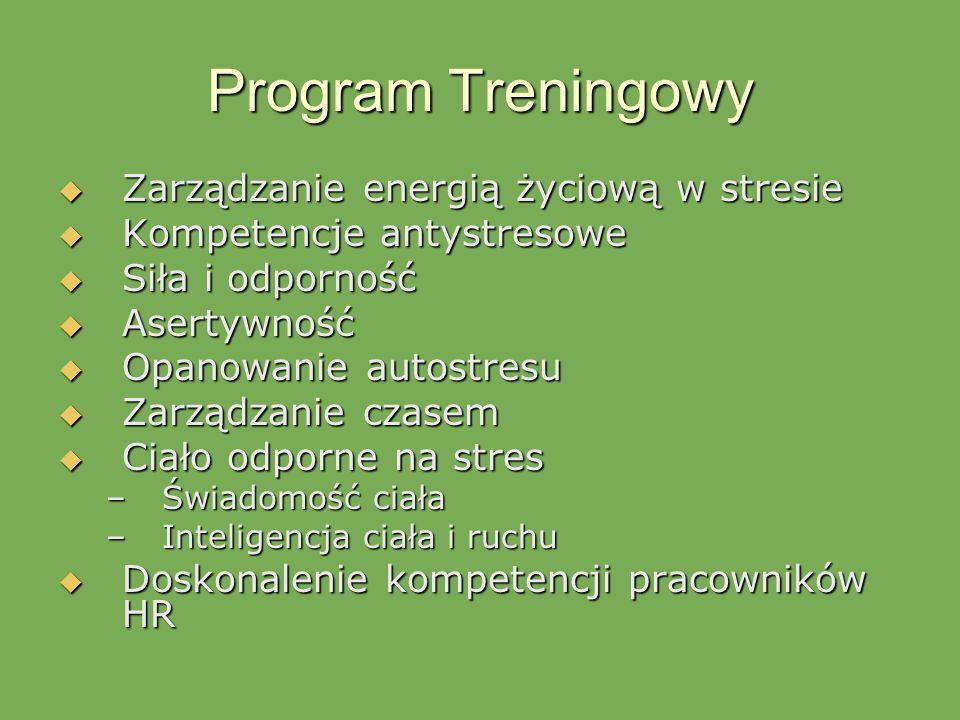 Program Treningowy Zarządzanie energią życiową w stresie Zarządzanie energią życiową w stresie Kompetencje antystresowe Kompetencje antystresowe Siła