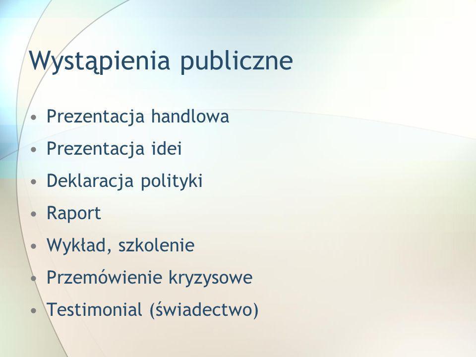 Wystąpienia publiczne Prezentacja handlowa Prezentacja idei Deklaracja polityki Raport Wykład, szkolenie Przemówienie kryzysowe Testimonial (świadectw
