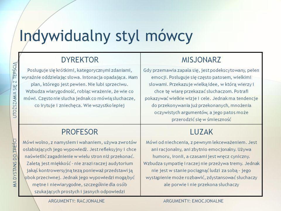 Indywidualny styl mówcy DYREKTOR Posługuje się krótkimi, kategorycznymi zdaniami, wyraźnie oddzielając słowa. Intonacja opadająca. Mam plan, którego j
