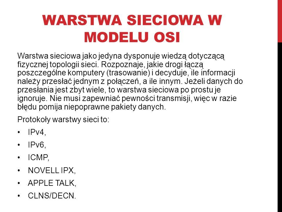 WARSTWA SIECIOWA W MODELU OSI Warstwa sieciowa jako jedyna dysponuje wiedzą dotyczącą fizycznej topologii sieci.