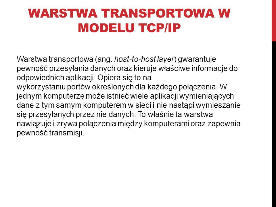 WARSTWA TRANSPORTOWA W MODELU TCP/IP Warstwa transportowa (ang.