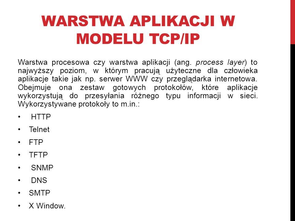 WARSTWA APLIKACJI W MODELU TCP/IP Warstwa procesowa czy warstwa aplikacji (ang.