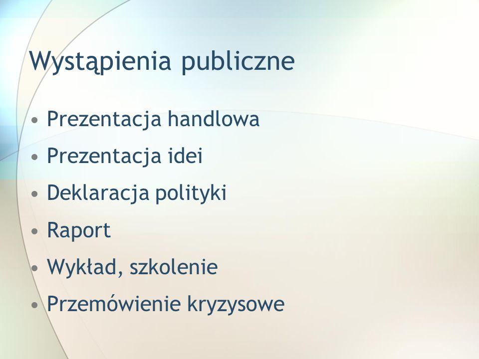 Wystąpienia publiczne Prezentacja handlowa Prezentacja idei Deklaracja polityki Raport Wykład, szkolenie Przemówienie kryzysowe