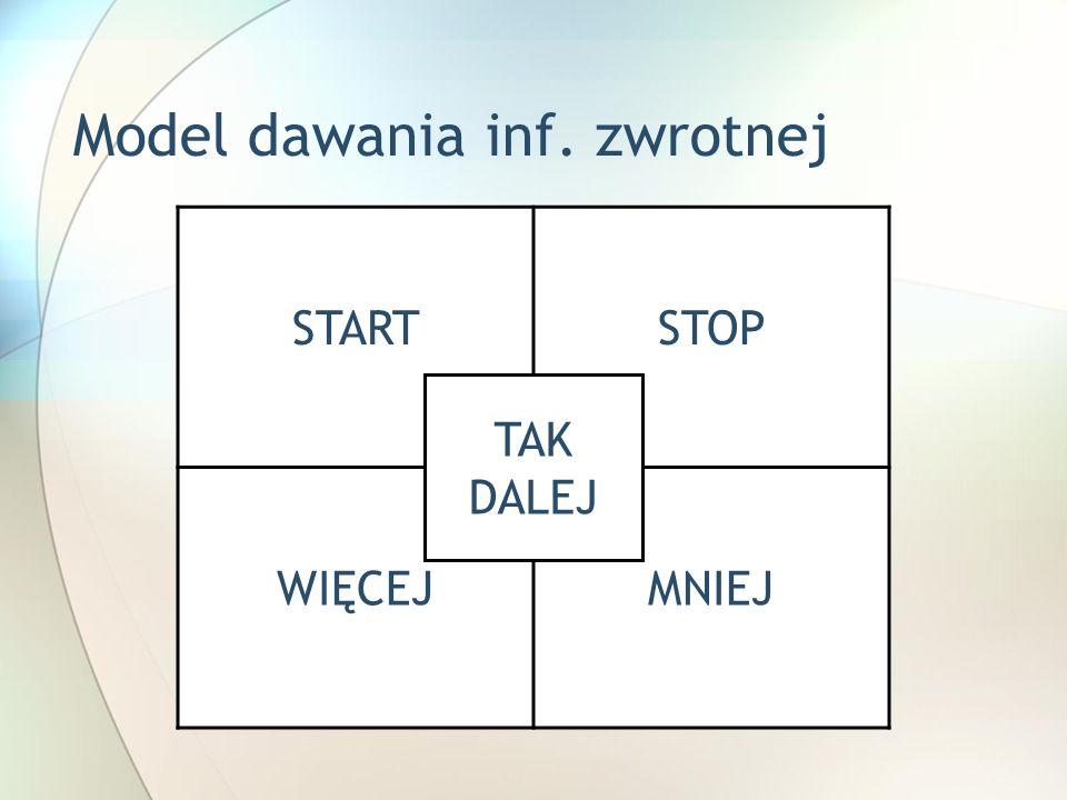 Model dawania inf. zwrotnej STARTSTOP WIĘCEJMNIEJ TAK DALEJ