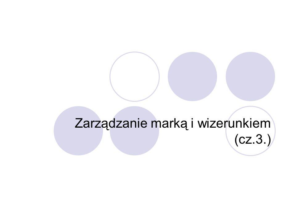 Budowa kapitału marki Elementy składowe procesu budowy marki.