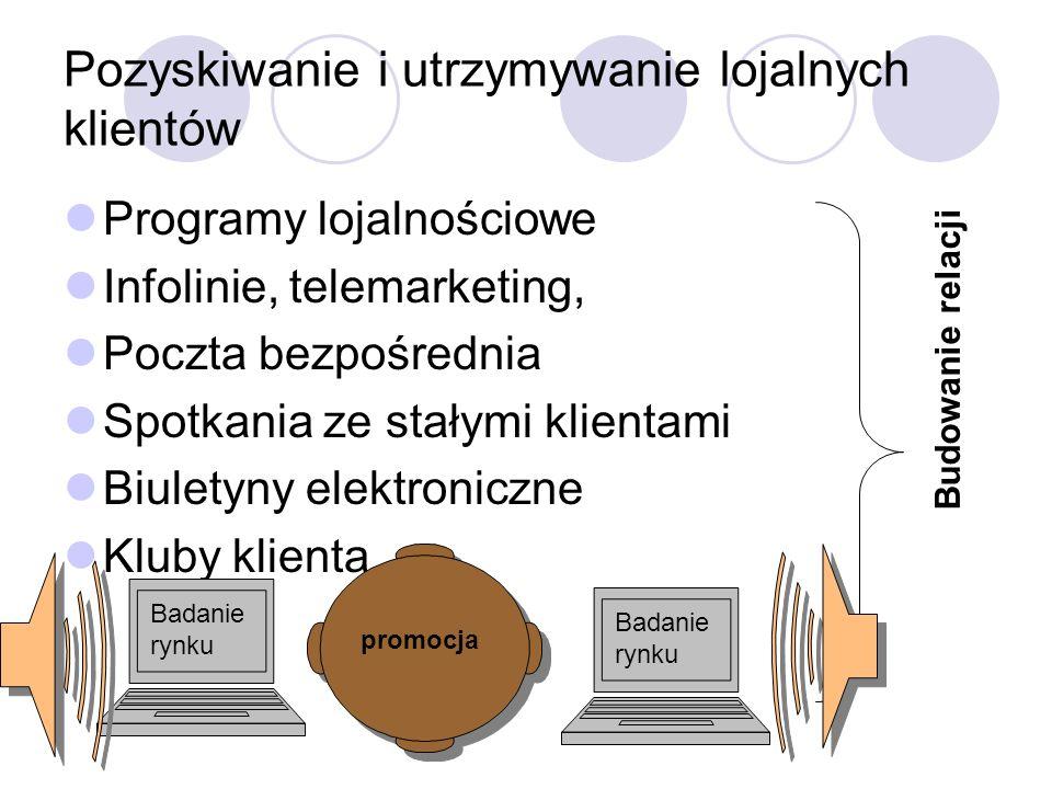 Pozyskiwanie i utrzymywanie lojalnych klientów Programy lojalnościowe Infolinie, telemarketing, Poczta bezpośrednia Spotkania ze stałymi klientami Biu