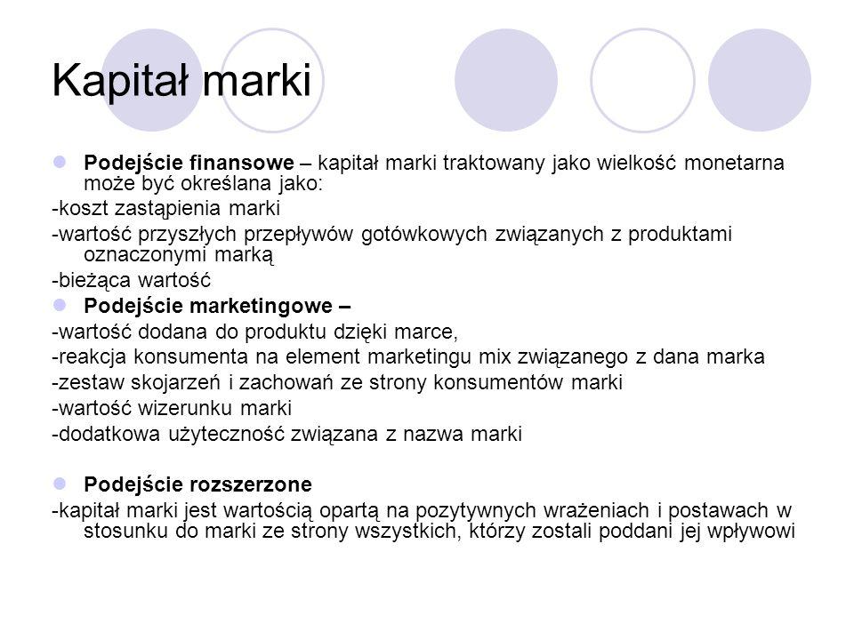 Kapitał marki Podejście finansowe – kapitał marki traktowany jako wielkość monetarna może być określana jako: -koszt zastąpienia marki -wartość przysz