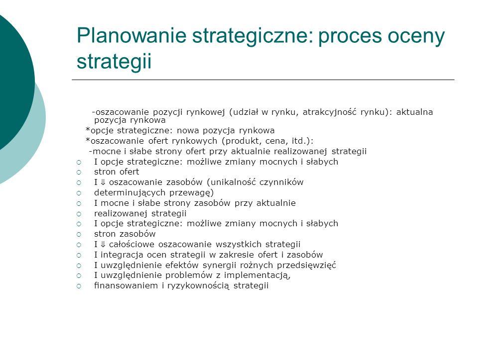 Planowanie strategiczne: proces oceny strategii -oszacowanie pozycji rynkowej (udział w rynku, atrakcyjność rynku): aktualna pozycja rynkowa *opcje st