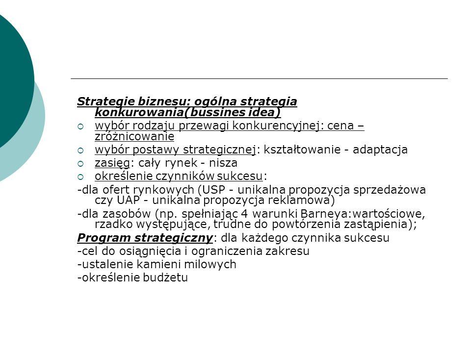 Strategie biznesu: ogólna strategia konkurowania(bussines idea) wybór rodzaju przewagi konkurencyjnej: cena – zróżnicowanie wybór postawy strategiczne